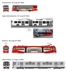 Car Dimensions In Feet Faq Dc Streetcar