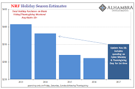 black friday to thanksgiving weekend discontinuities aside