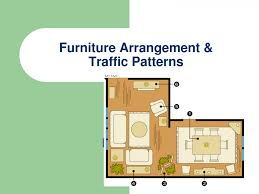 Feng Shui Living Room Furniture Placement Feng Shui Living Room Furniture Placement 2018 Also