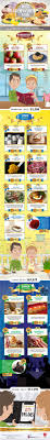 plan it cuisine the most expensive food in the 10 lavish alternatives to your
