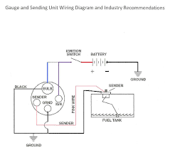 boat wiring tips wiring diagram shrutiradio
