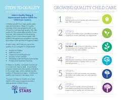 home design steps to quality idahostars health care business plan