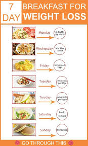 7 day weight loss diet plan for vegetarians evening snacks