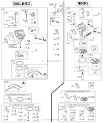 briggs and stratton 28p777 0641 a1 parts diagram for nikki