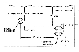atwood leveling system wiring diagram intertherm furnace parts