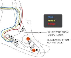 stratocaster wiring diagrams