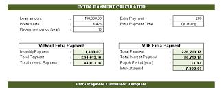 calculator excel templates microsoft excel templates