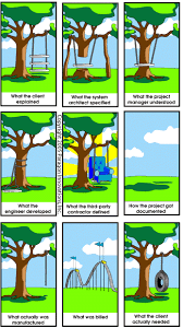The Most Awesome It Project by The Most Awesome Images On The Internet Cartoon Project