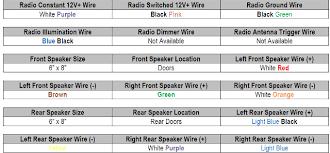1997 ford expedition car stereo wiring diagram radiobuzz48 com