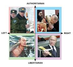 I Need Memes - political compass comp i need new memes edition
