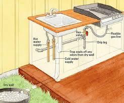 how to build a outdoor kitchen island outdoor diy wood countertops outdoor kitchen plumbing how to