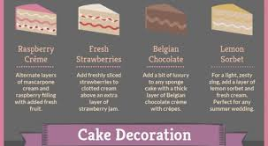 type of wedding cakes many types of wedding cakes explained