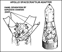 Lunar Module Interior Project Apollo Drawings And Technical Diagrams