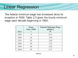 Linear Regression Table Copyright Cengage Learning All Rights Reserved Ppt Download