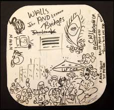 doodle name aldi lennon s doodles for the cover of his 1974 album walls and