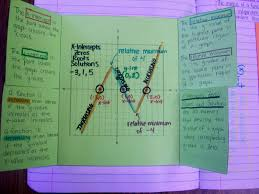 math u003d love algebra 2 interactive notebook pages for unit 1