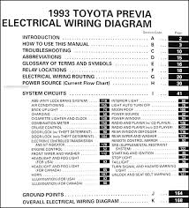 1996 previa wiring diagram 1996 wiring diagrams instruction