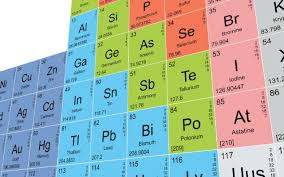 Br Element Periodic Table The Latest Essential Element Found Bromine Now There Are 28