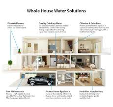express water whole house 3 stage water filtration system wh300scgs