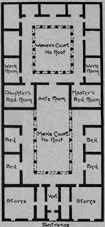 ancient greece floor plan ancient greece house floor plan house and home design