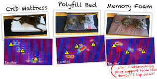 Donate Crib Mattress Could Your S Bed Be Causing Joint Here S How To Tell