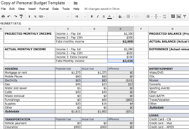 7 useful excel sheets to instantly improve your family u0027s budget