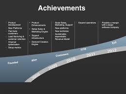 investor summary presentation powerpoint template presentation