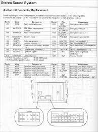 2008 ford taurus x radio wiring diagram efcaviation com