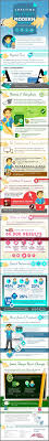 resume and interview tips 219 best images about career advice on pinterest resume tips crafting the perfect modern resume infographic