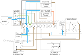 boiler thermostat wiring diagram carlplant
