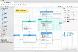 navicat for mysql mysql database administration and development tool