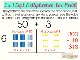 Multiplication By Two Digits Worksheets Multiplication And Division 3 2 3 5 3 6 Lessons Tes Teach