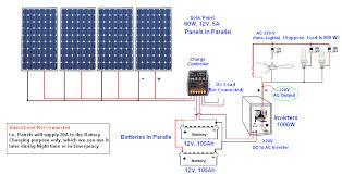 wiring diagram calculator diagram wiring diagrams for diy car