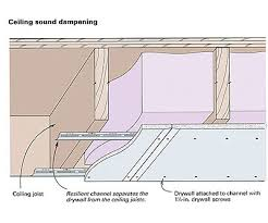 Sound Proof Basement Ceiling by Keeping Shop Noise In The Basement Fine Homebuilding