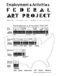 list of federal art project artists wikipedia