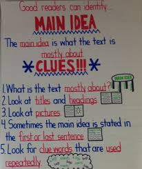 main idea anchor chart this will be on the wall in the classroom