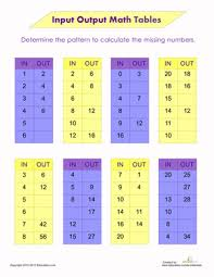input and output tables input output tables education com