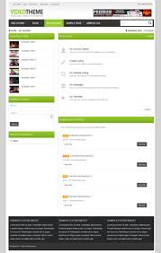 video sharing wordpress theme review wp template 2014