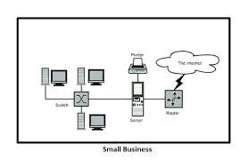 best home network design home network configuration diagram wireless design exterior