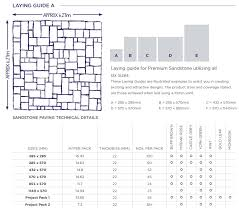 Patio Slab Patterns Paving Laying Guides From Global Stone
