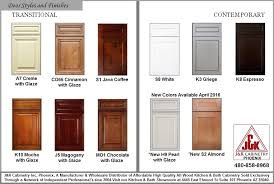 Kitchen Cabinet Finishes Inspirational  Wholesale Bath Door - Kitchen cabinets finish