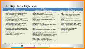 6 30 60 90 day plan template powerpoint technician resumesample