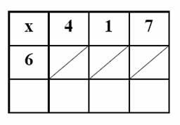 mathwire com multiplication algorithms