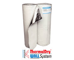 thermaldry basement wall insulation basement systems