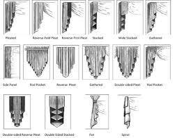 image of different styles of curtains and drapes 1257 house