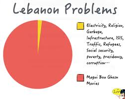 Lebanese Memes - 10 memes that explain lebanon better than a travel guide