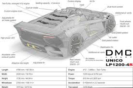 Lamborghini Aventador Horsepower - dmc is building a 2 000hp 2 5m custom aventador