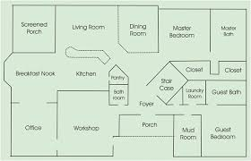 how to make blueprints for a house spaulding house details
