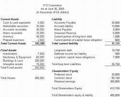 shareholders u0027 stockholders u0027 equity basics