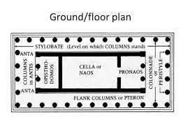 floor plan of the parthenon the parthenon ppt video online download